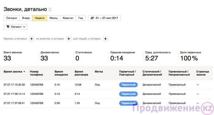Бонус от Яндекс.Метрики:  новая интеграция колл-центров