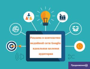 Реклама в контекстно-медийной сети Google: идеальная целевая аудитория